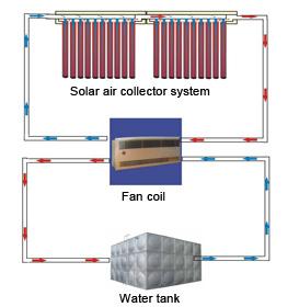 Солнечный воздушный коллектор как собрать и изготовить